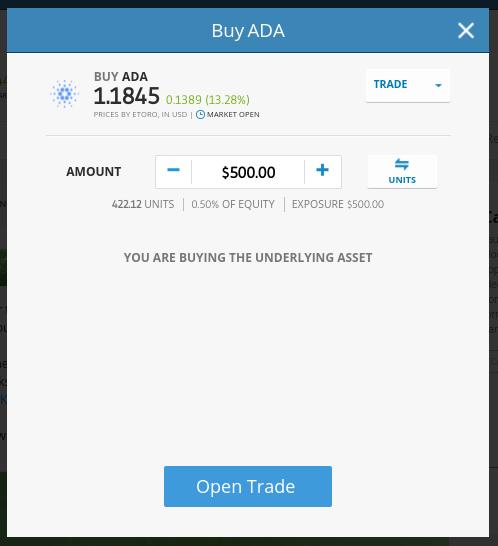 Bitcoin 100 investition