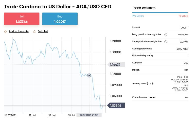 bitcoin del mercato internazionale deposito bitcoin a app in contanti