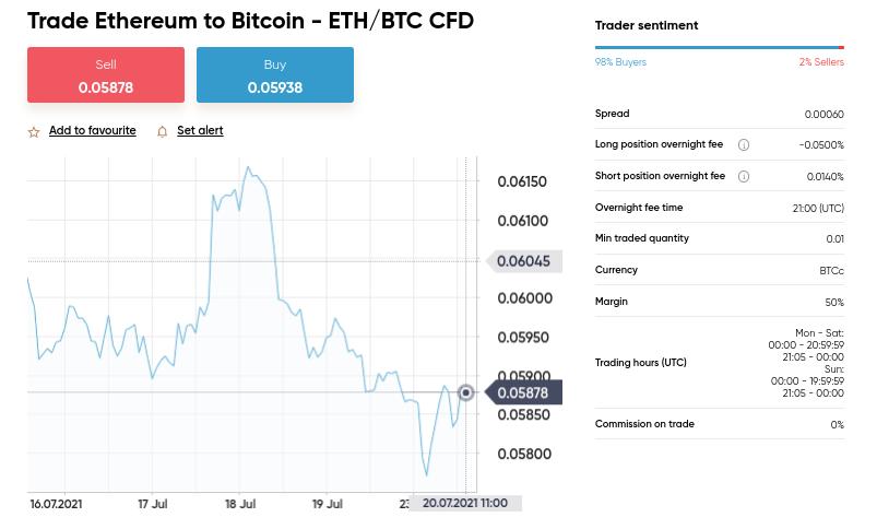 come il commercio bitcoin per ondulazione