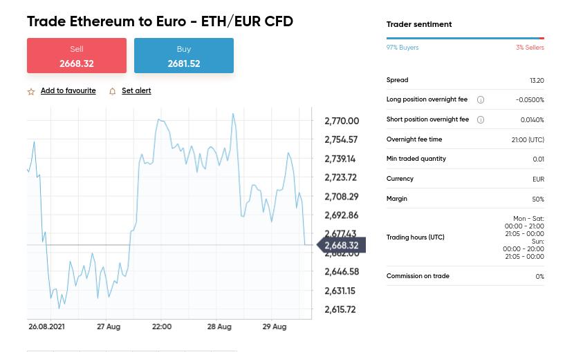 dimensione del mercato bitcoin per paese simulatore guadagno bitcoin